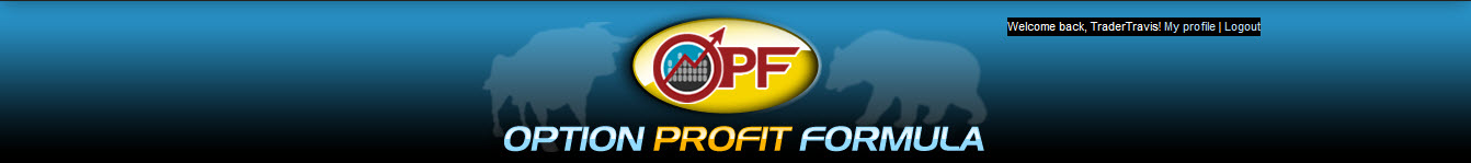 Option Profit Formula Success Academy